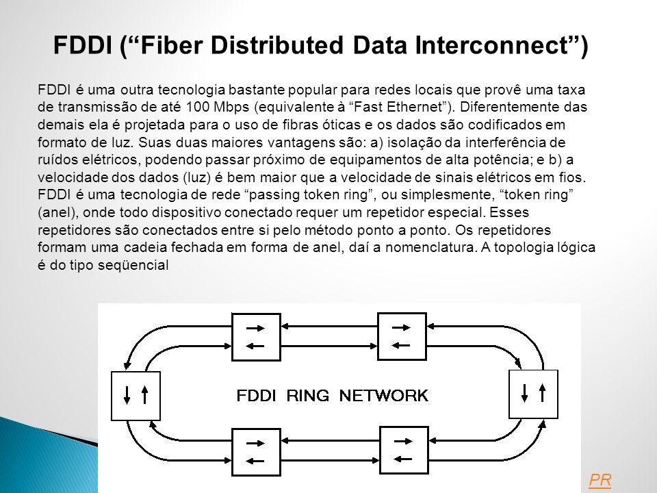 FDDI ( Fiber Distributed Data Interconnect )