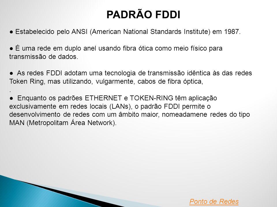 PADRÃO FDDI ● Estabelecido pelo ANSI (American National Standards Institute) em 1987.