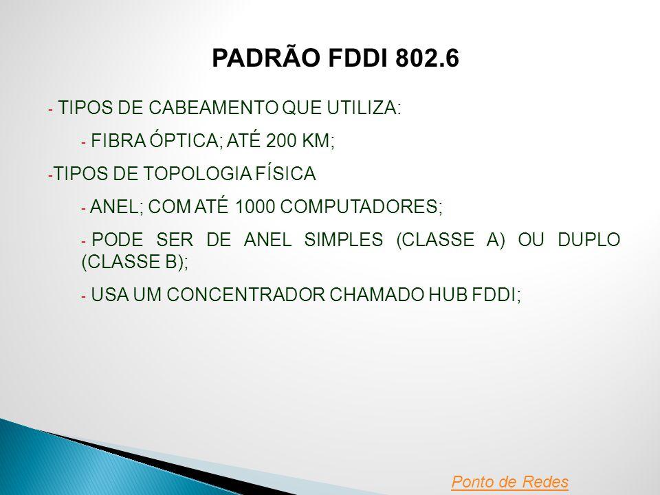 PADRÃO FDDI 802.6 TIPOS DE CABEAMENTO QUE UTILIZA: