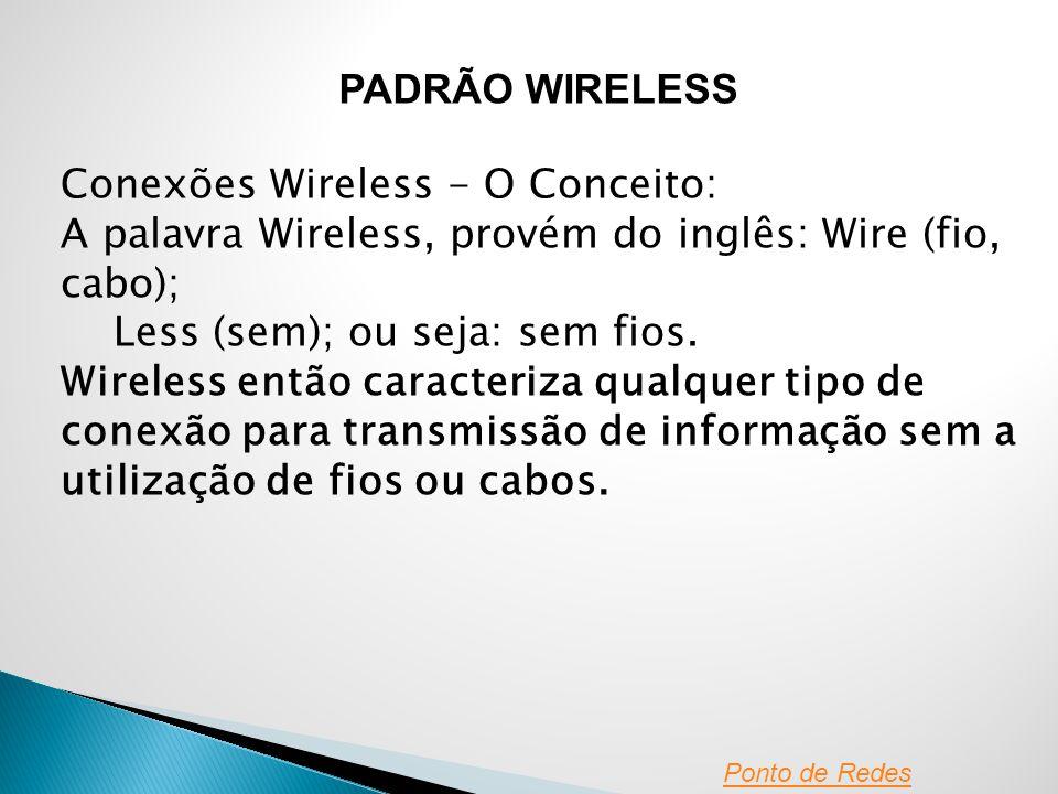 Conexões Wireless - O Conceito: