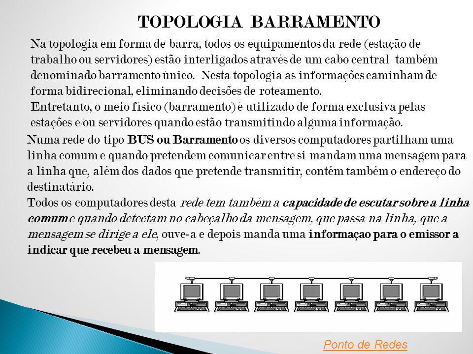TOPOLOGIA BARRAMENTO