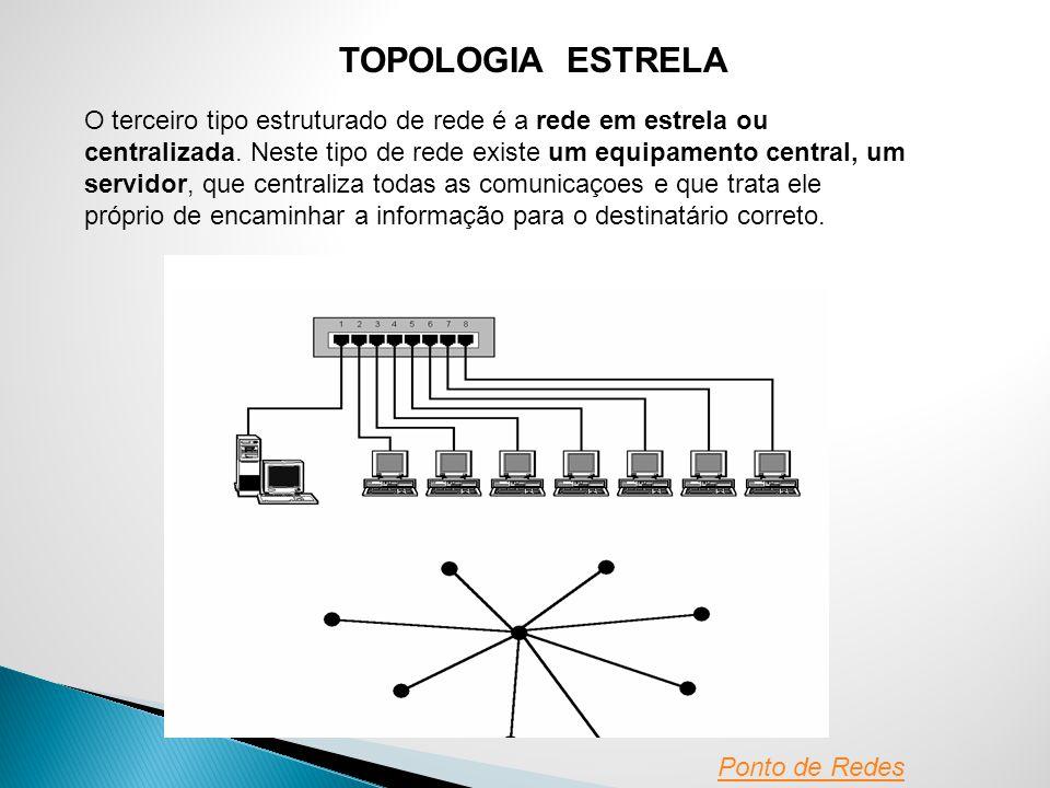TOPOLOGIA ESTRELA