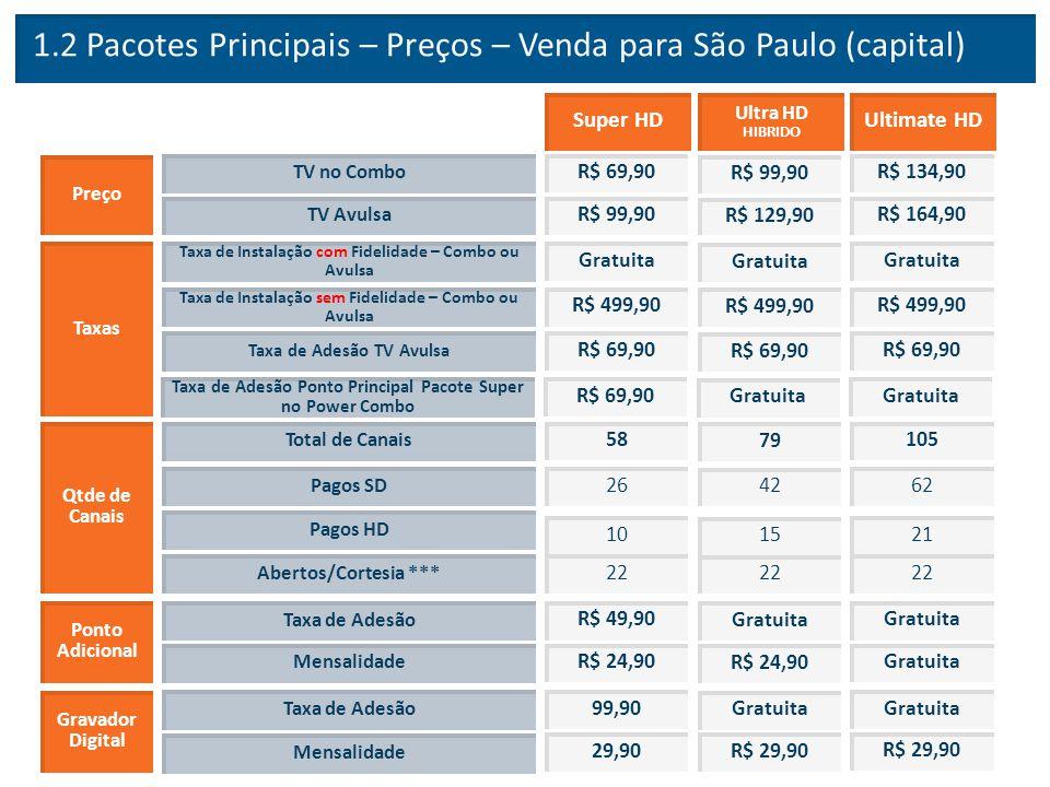 1.2 Pacotes Principais – Preços – Venda para São Paulo (capital)