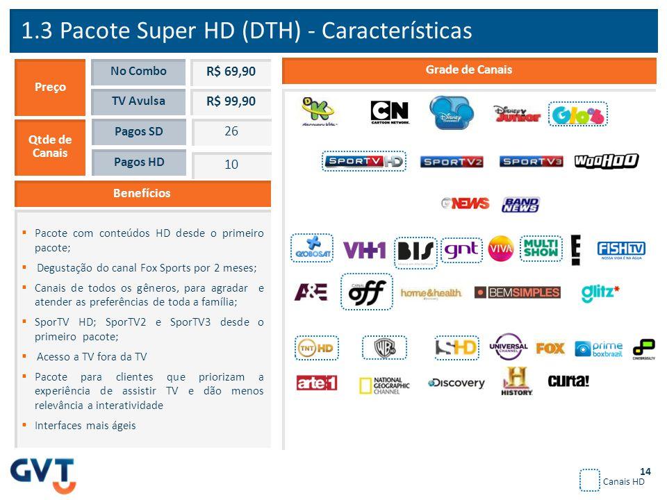 1.3 Pacote Super HD (DTH) - Características