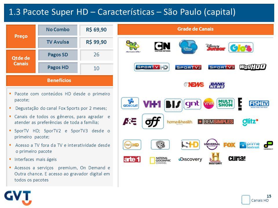 1.3 Pacote Super HD – Características – São Paulo (capital)