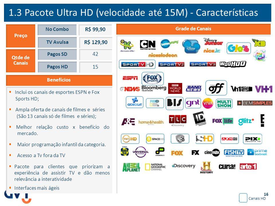 1.3 Pacote Ultra HD (velocidade até 15M) - Características