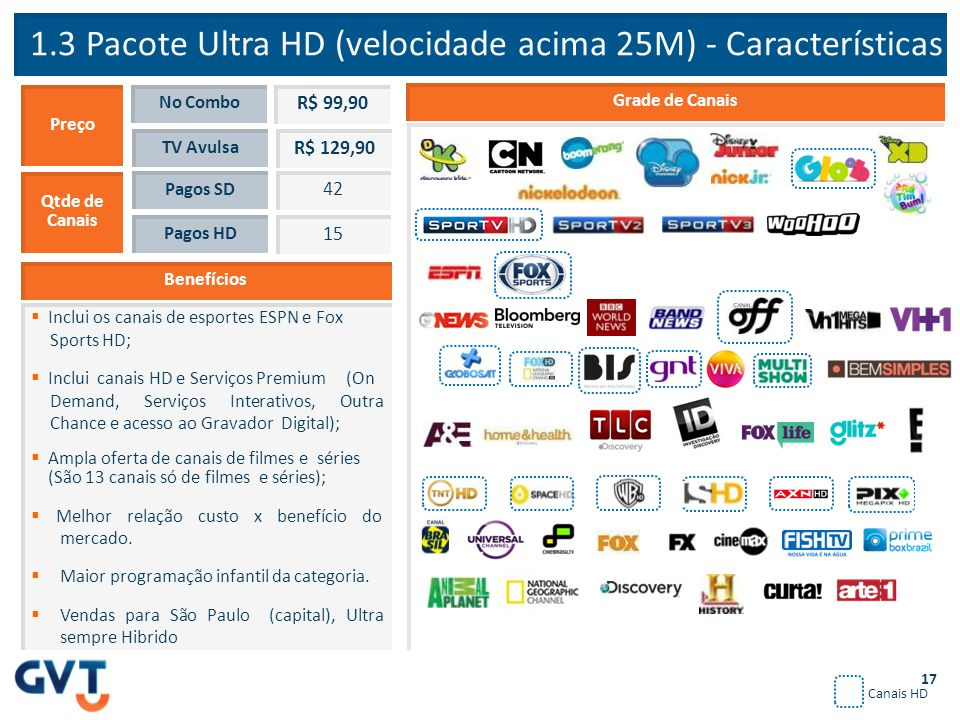1.3 Pacote Ultra HD (velocidade acima 25M) - Características