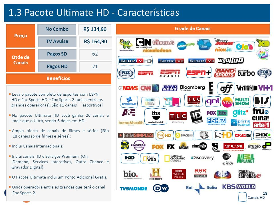 1.3 Pacote Ultimate HD - Características