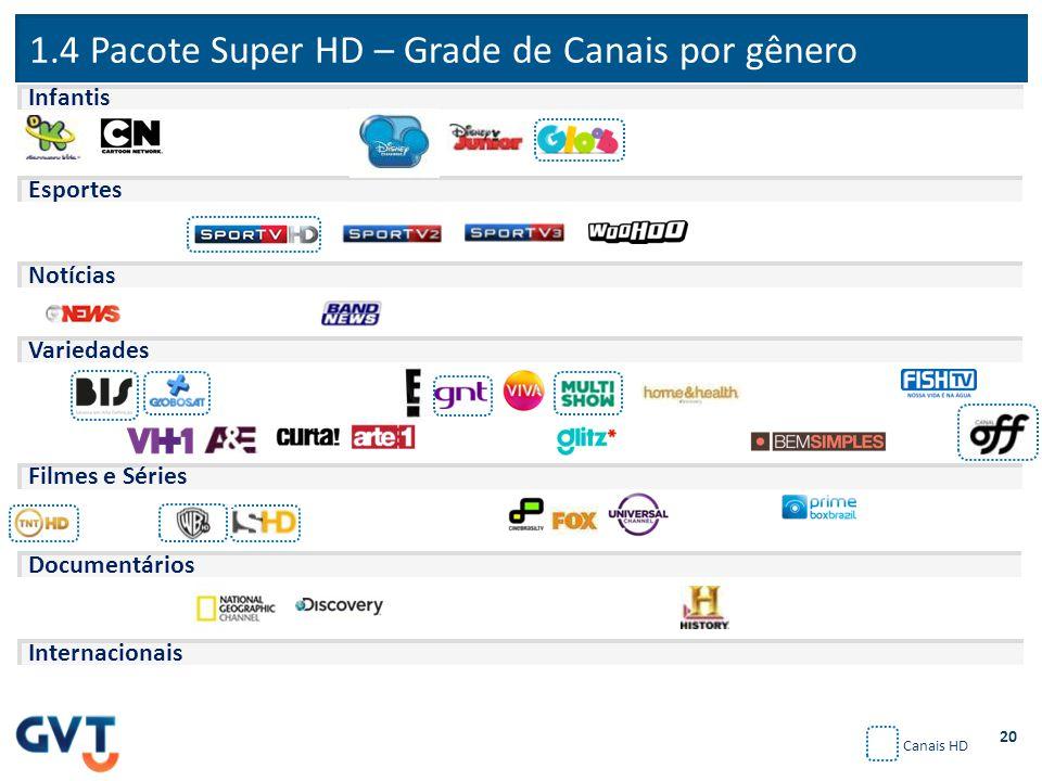 1.4 Pacote Super HD – Grade de Canais por gênero