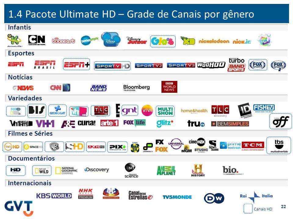 1.4 Pacote Ultimate HD – Grade de Canais por gênero