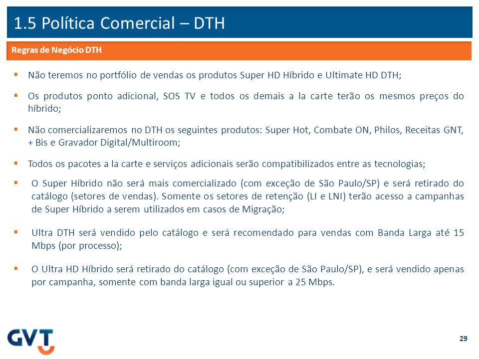 1.5 Política Comercial – DTH