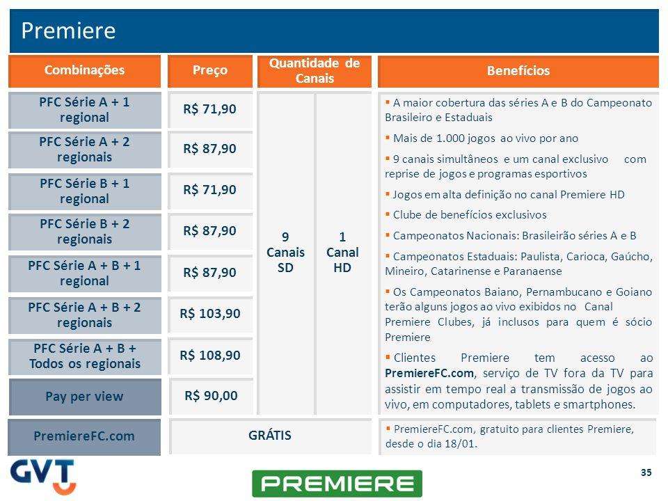 Premiere Combinações Preço Quantidade de Canais Benefícios