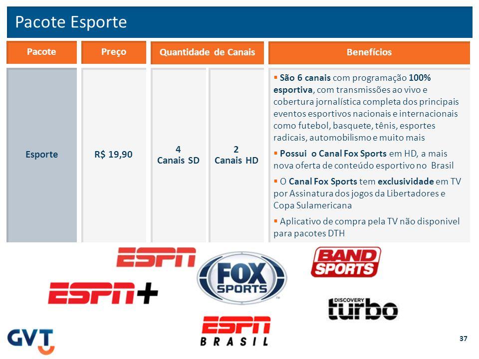 Pacote Esporte Pacote Preço Quantidade de Canais Benefícios Esporte