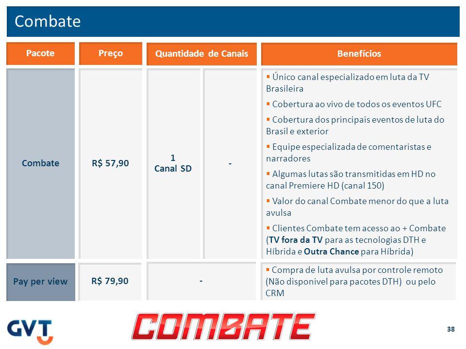 Combate Pacote Preço Quantidade de Canais Benefícios Combate R$ 57,90