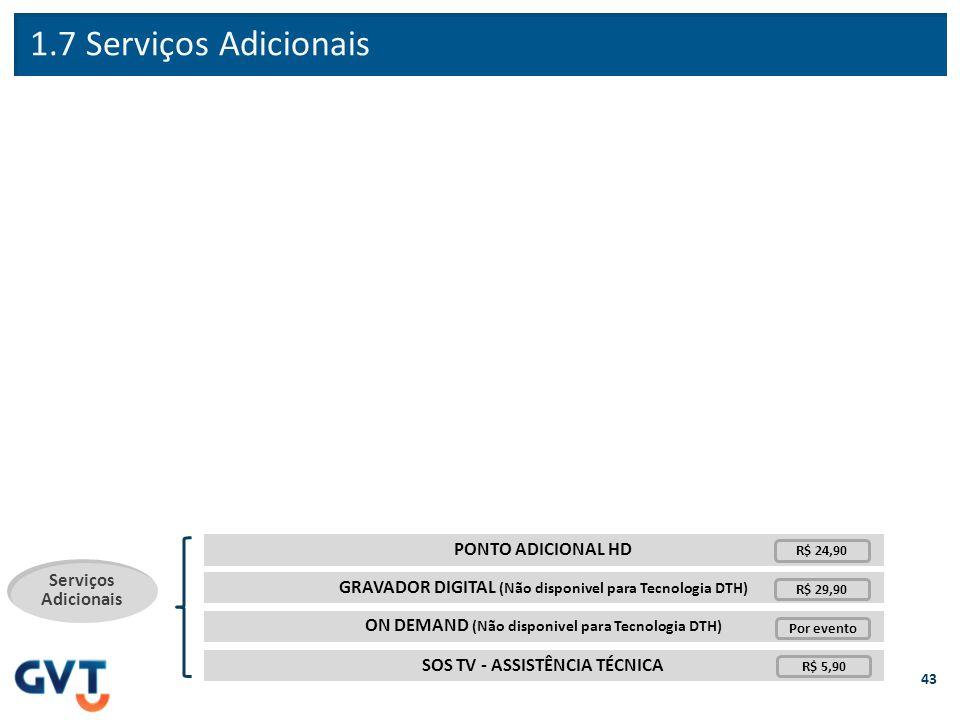 1.7 Serviços Adicionais PONTO ADICIONAL HD Serviços Adicionais