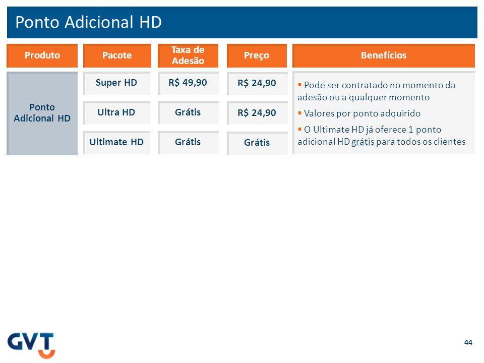 Ponto Adicional HD Produto Pacote Taxa de Adesão Preço Benefícios