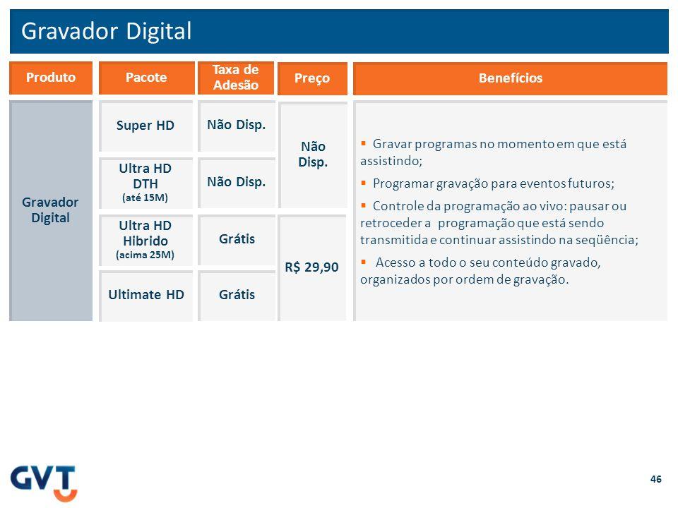 Gravador Digital Produto Pacote Taxa de Adesão Preço Benefícios