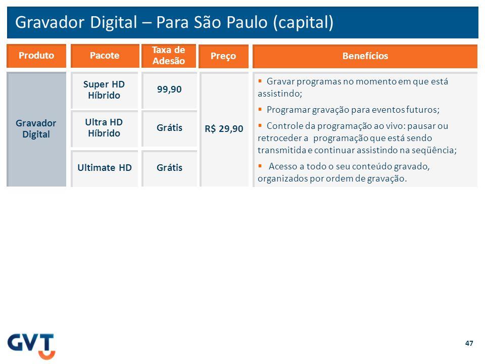 Gravador Digital – Para São Paulo (capital)