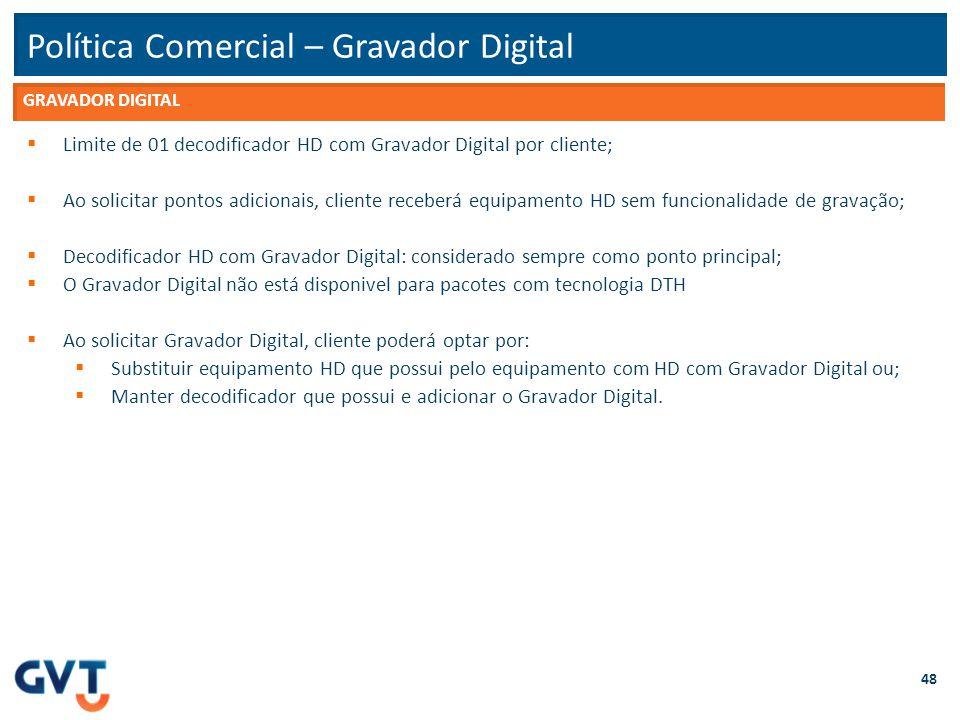 Política Comercial – Gravador Digital