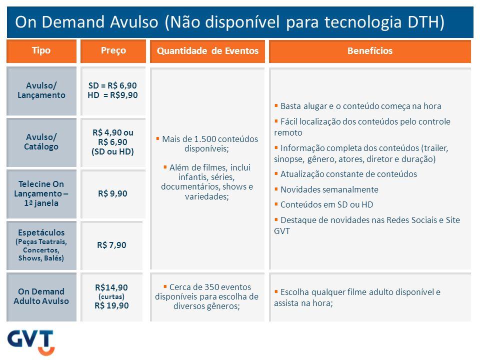 On Demand Avulso (Não disponível para tecnologia DTH)