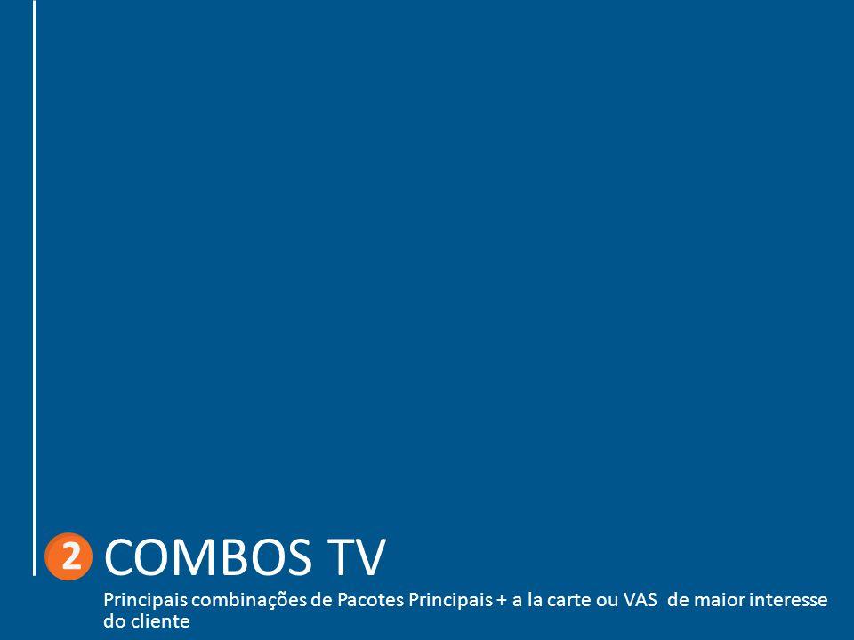 2 COMBOS TV Principais combinações de Pacotes Principais + a la carte ou VAS de maior interesse do cliente.