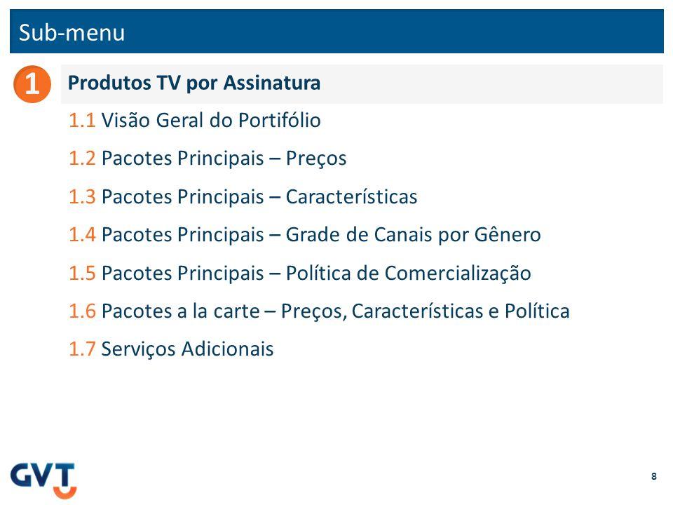 1 Sub-menu Produtos TV por Assinatura 1.1 Visão Geral do Portifólio