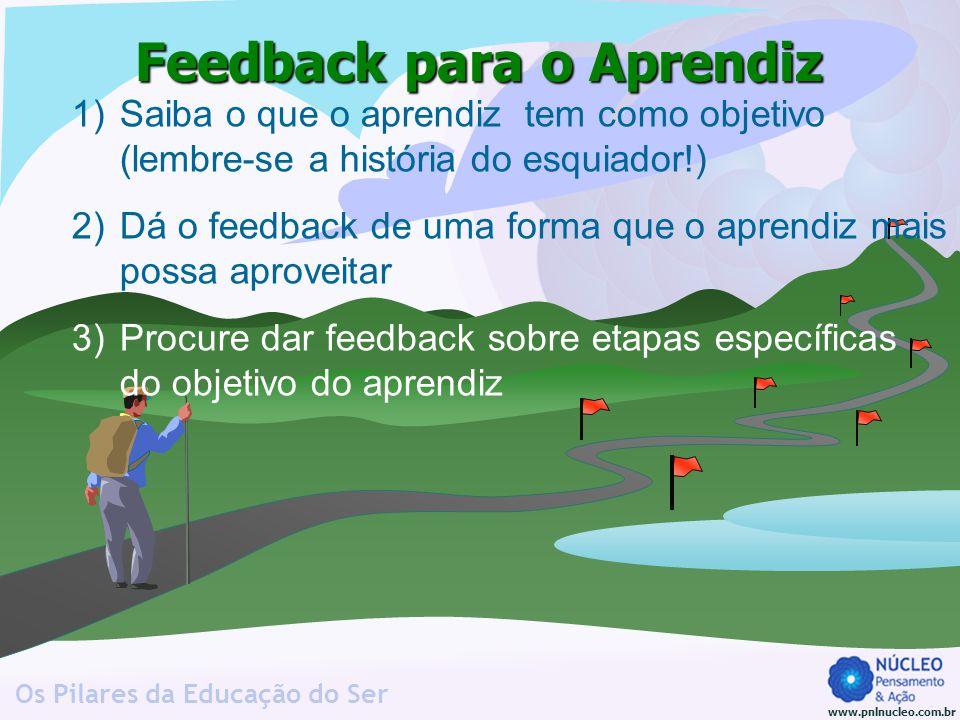 Feedback para o Aprendiz