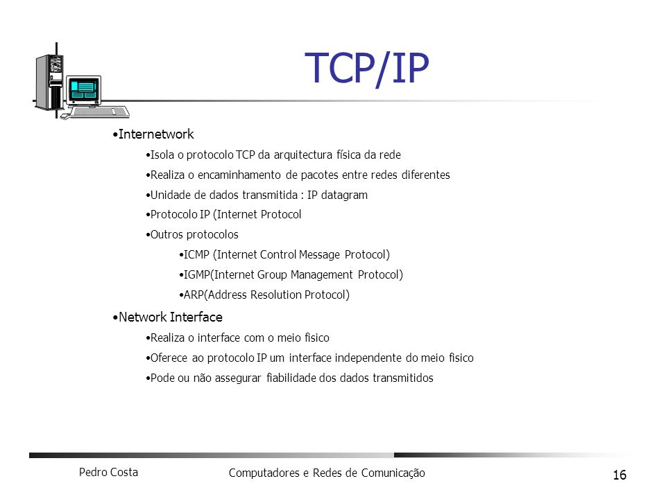 TCP/IP Internetwork Network Interface