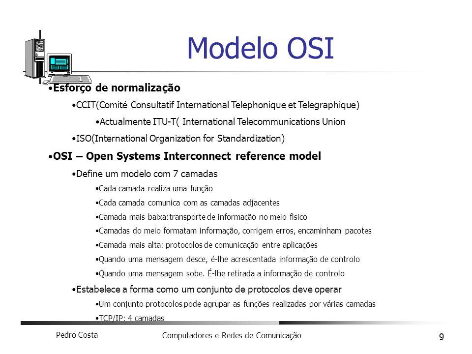 Modelo OSI Esforço de normalização