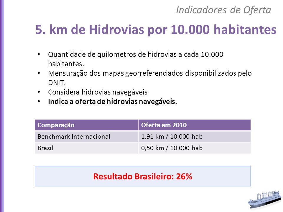 Resultado Brasileiro: 26%