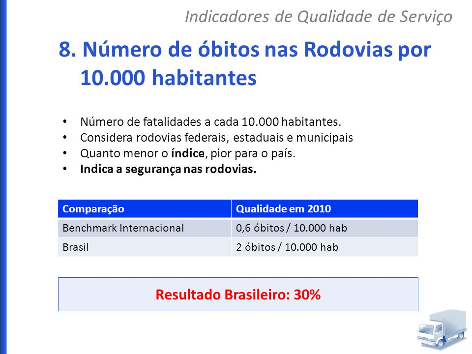 Resultado Brasileiro: 30%