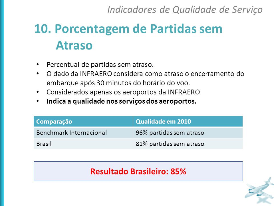 Resultado Brasileiro: 85%