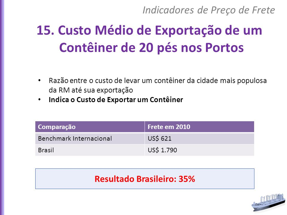 Resultado Brasileiro: 35%