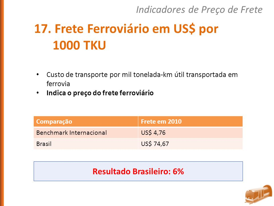 Resultado Brasileiro: 6%