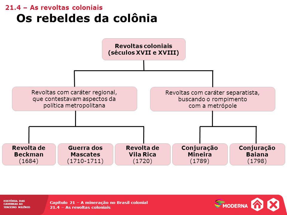 Revoltas coloniais (séculos XVII e XVIII)