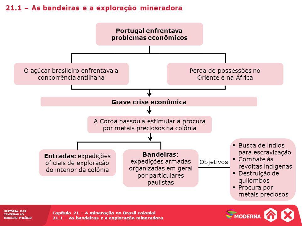 Portugal enfrentava problemas econômicos