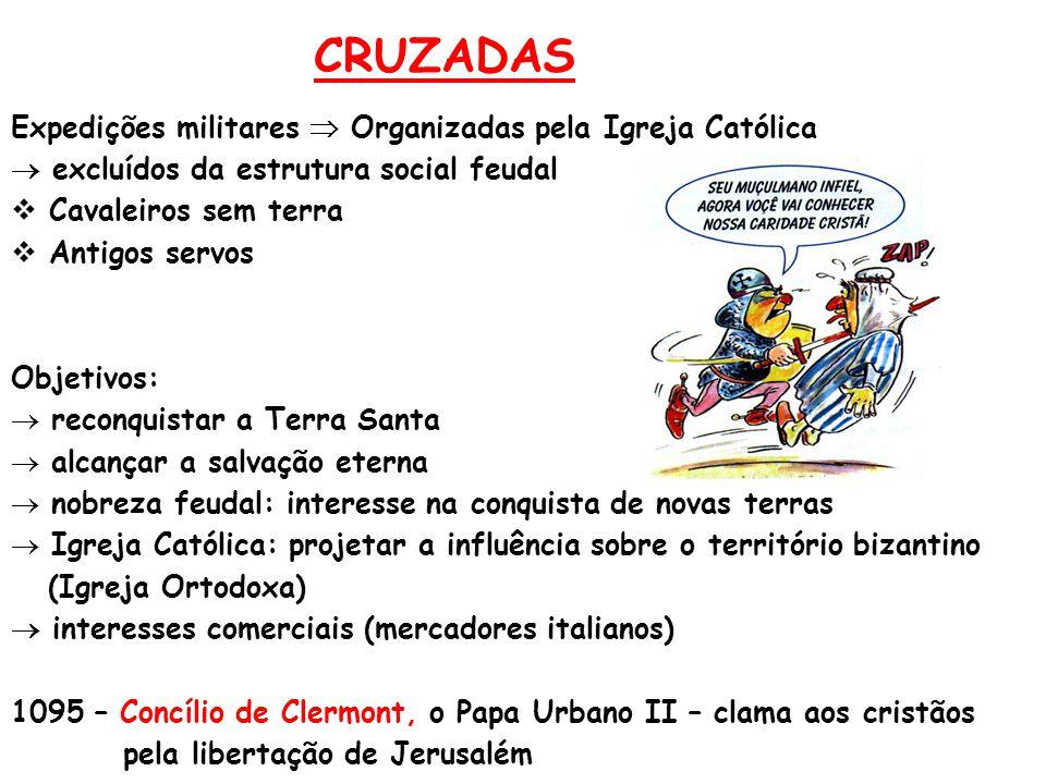 CRUZADAS Expedições militares  Organizadas pela Igreja Católica
