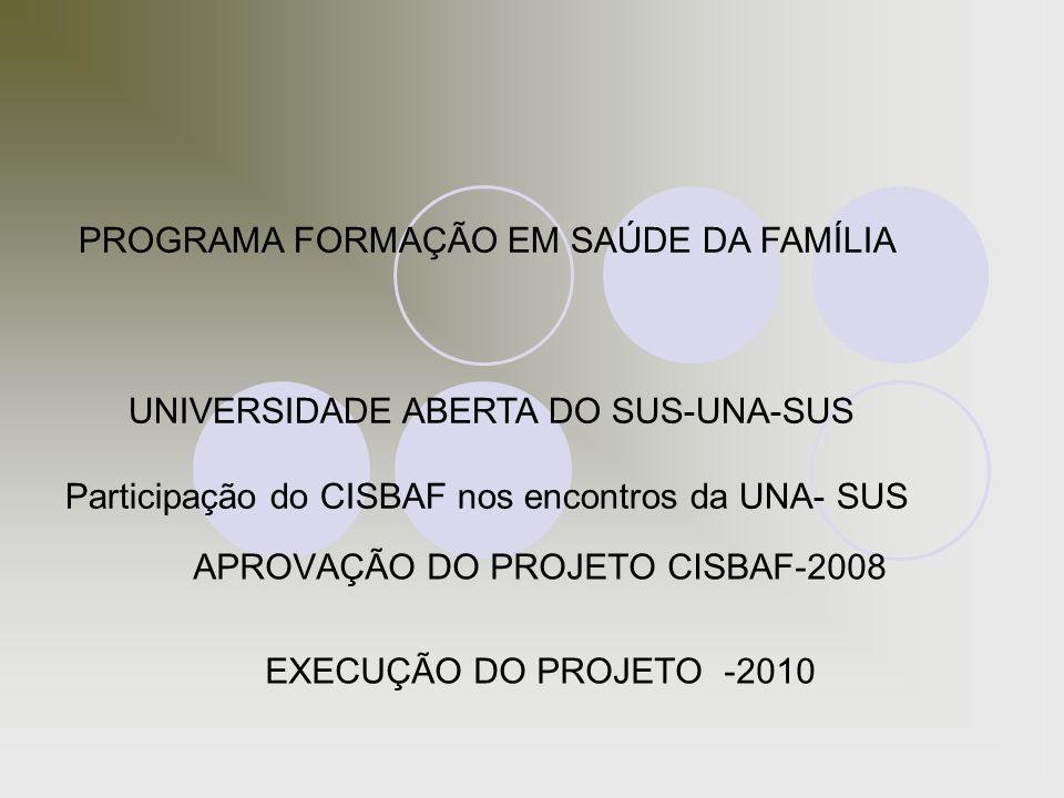 APROVAÇÃO DO PROJETO CISBAF-2008 EXECUÇÃO DO PROJETO -2010