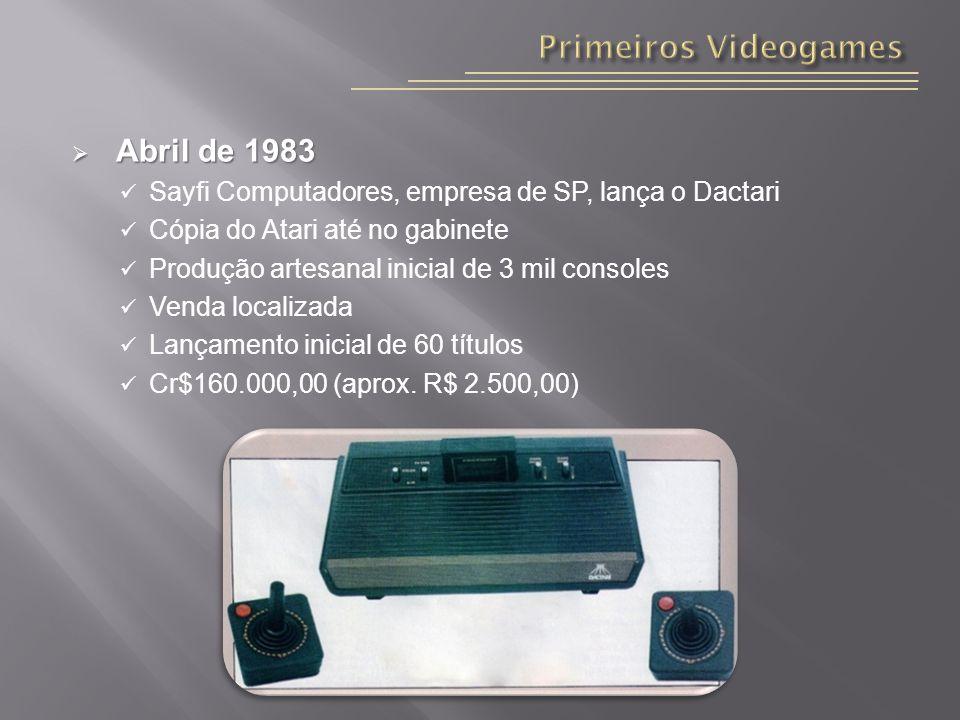 Primeiros Videogames Abril de 1983