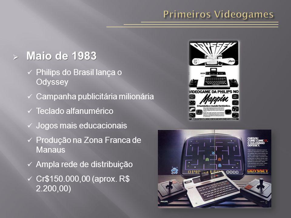 Maio de 1983 Primeiros Videogames Philips do Brasil lança o Odyssey