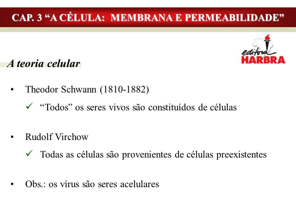CAP. 3 A CÉLULA: MEMBRANA E PERMEABILIDADE