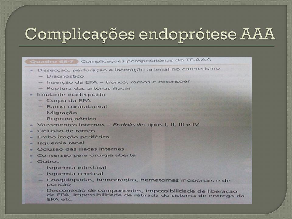 Complicações endoprótese AAA