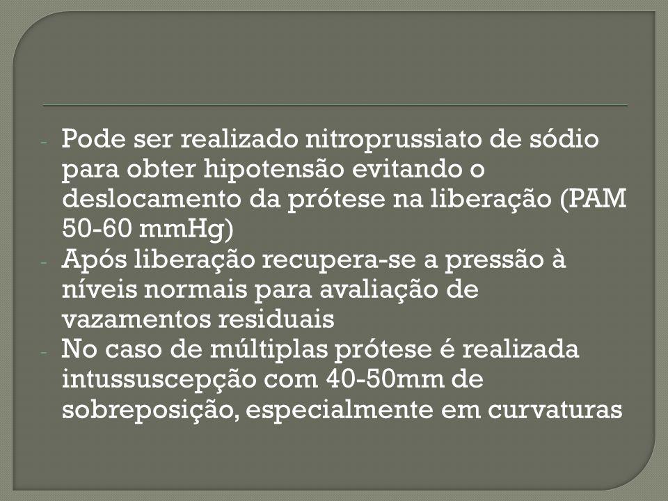 Pode ser realizado nitroprussiato de sódio para obter hipotensão evitando o deslocamento da prótese na liberação (PAM 50-60 mmHg)