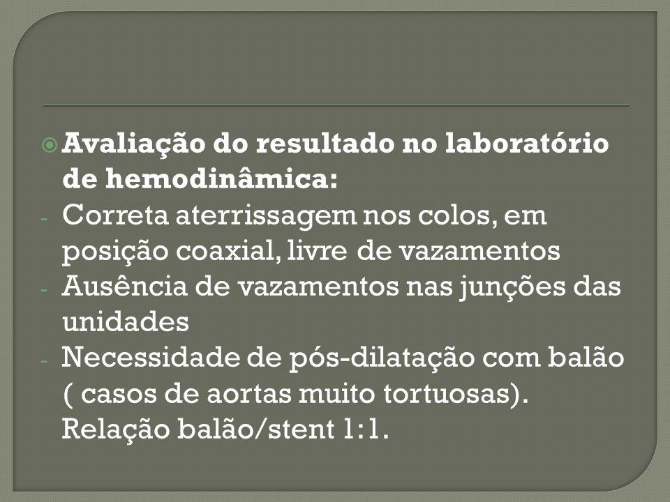 Avaliação do resultado no laboratório de hemodinâmica: