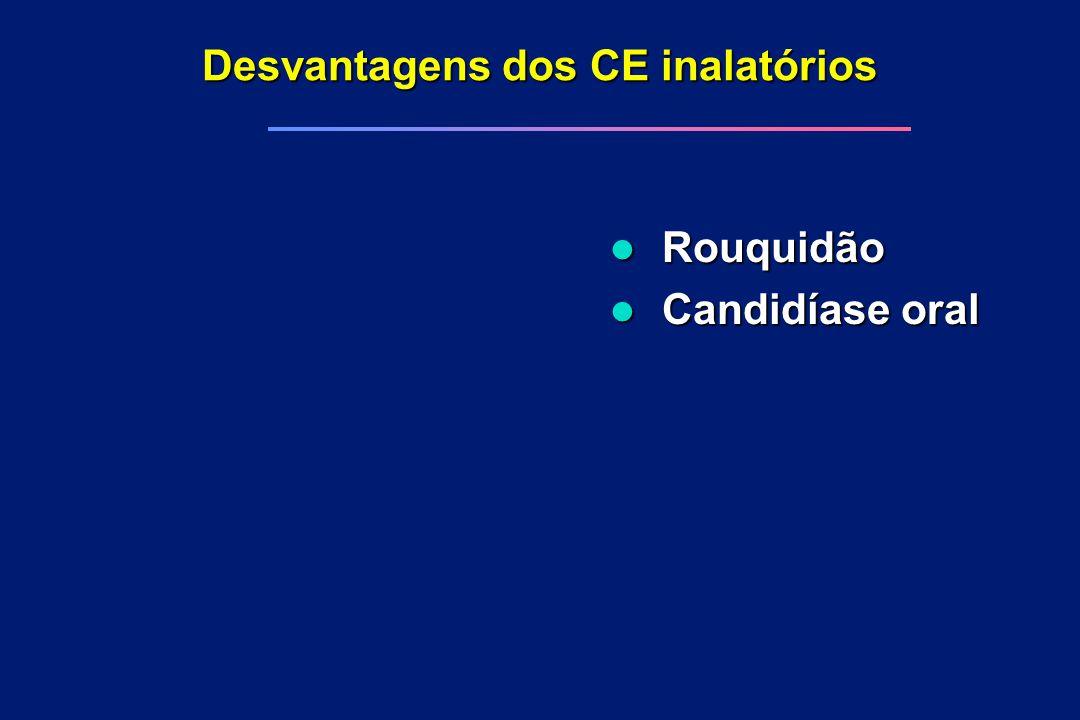 Desvantagens dos CE inalatórios