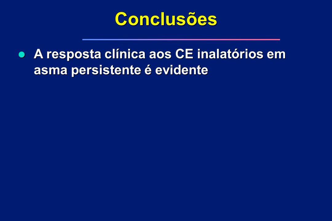 Conclusões A resposta clínica aos CE inalatórios em asma persistente é evidente ver 1.4