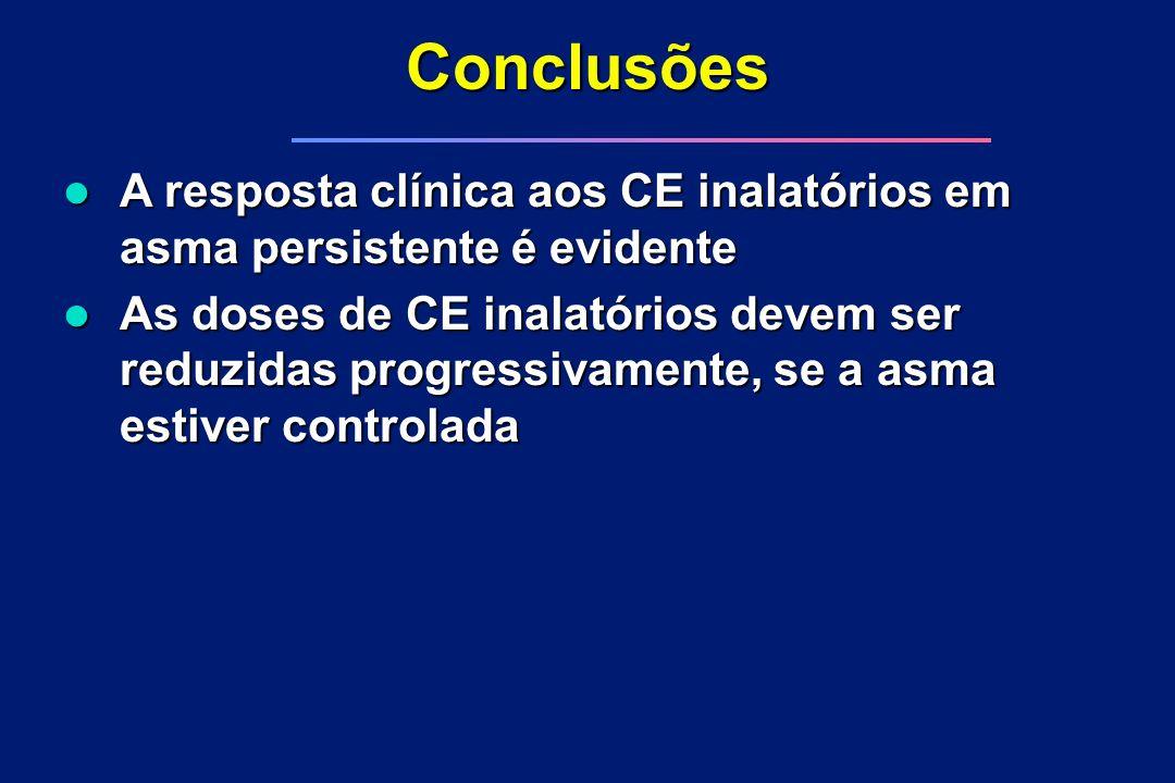 Conclusões A resposta clínica aos CE inalatórios em asma persistente é evidente.