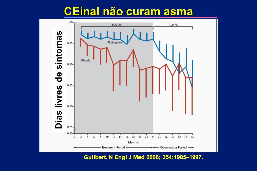 Dias livres de sintomas Guilbert. N Engl J Med 2006; 354:1985–1997.