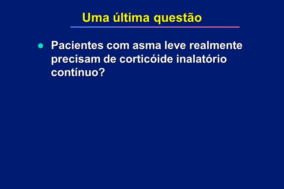 Uma última questão Pacientes com asma leve realmente precisam de corticóide inalatório contínuo