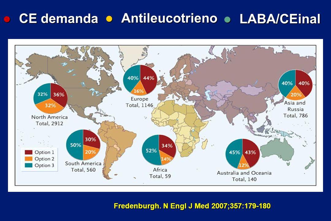 CE demanda Antileucotrieno LABA/CEinal